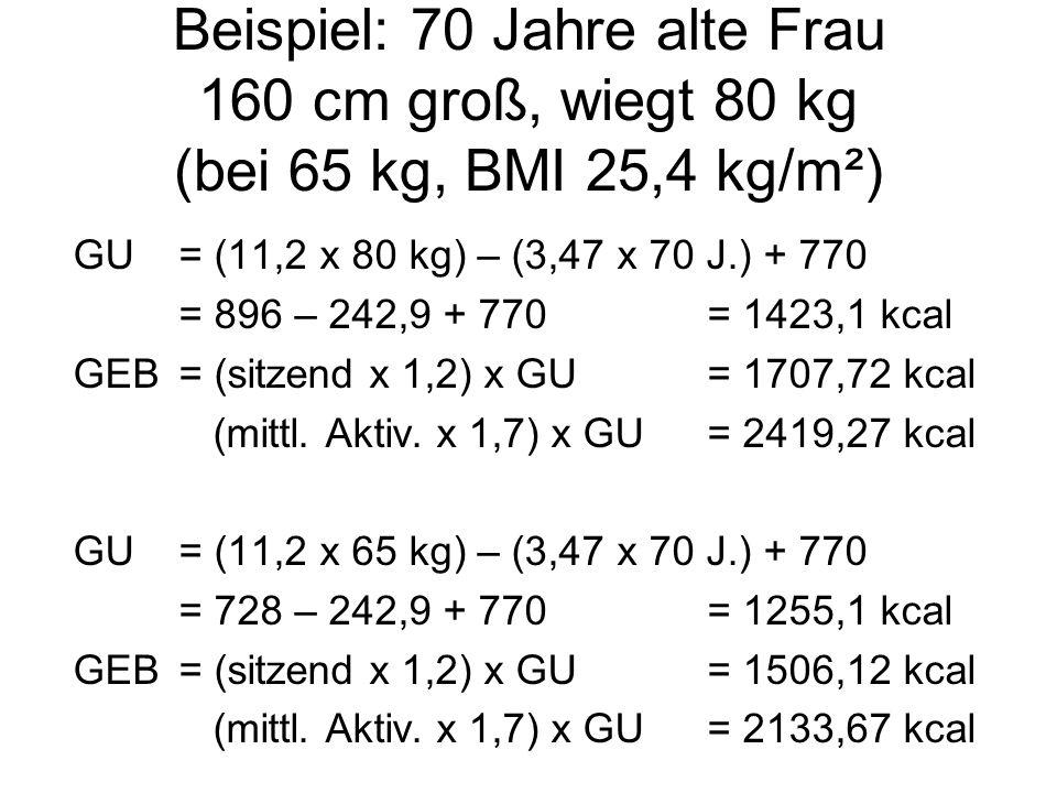 Beispiel: 70 Jahre alte Frau 160 cm groß, wiegt 80 kg (bei 65 kg, BMI 25,4 kg/m²) GU= (11,2 x 80 kg) – (3,47 x 70 J.) + 770 = 896 – 242,9 + 770= 1423,