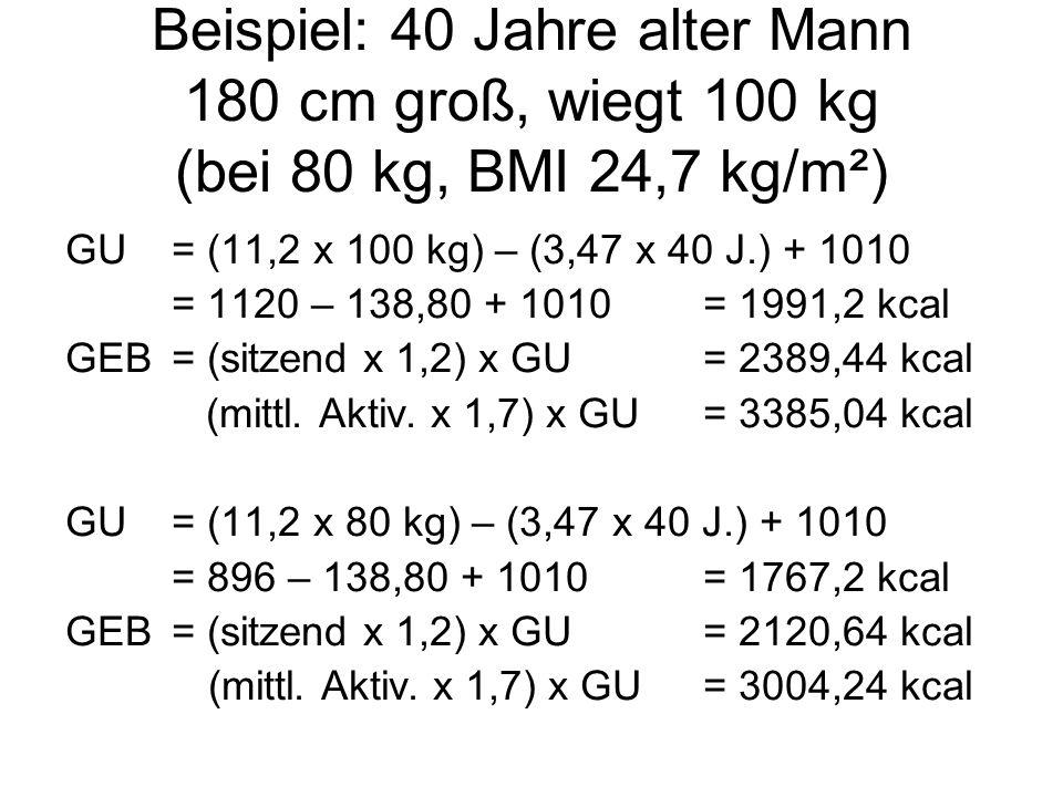 Beispiel: 40 Jahre alter Mann 180 cm groß, wiegt 100 kg (bei 80 kg, BMI 24,7 kg/m²) GU= (11,2 x 100 kg) – (3,47 x 40 J.) + 1010 = 1120 – 138,80 + 1010