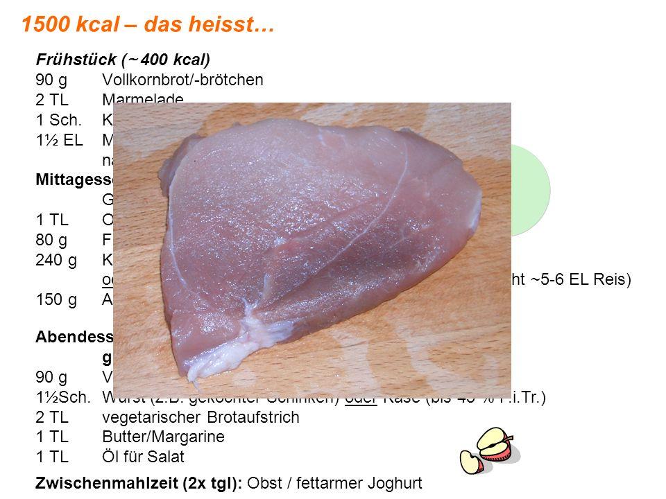 Frühstück ( ~ 400 kcal) 90 gVollkornbrot/-brötchen 2 TLMarmelade 1 Sch.Käse (bis 45 % F.i.Tr.) oder Wurst (z.B. Bierschinken) 1½ ELMagerquark – pur, s