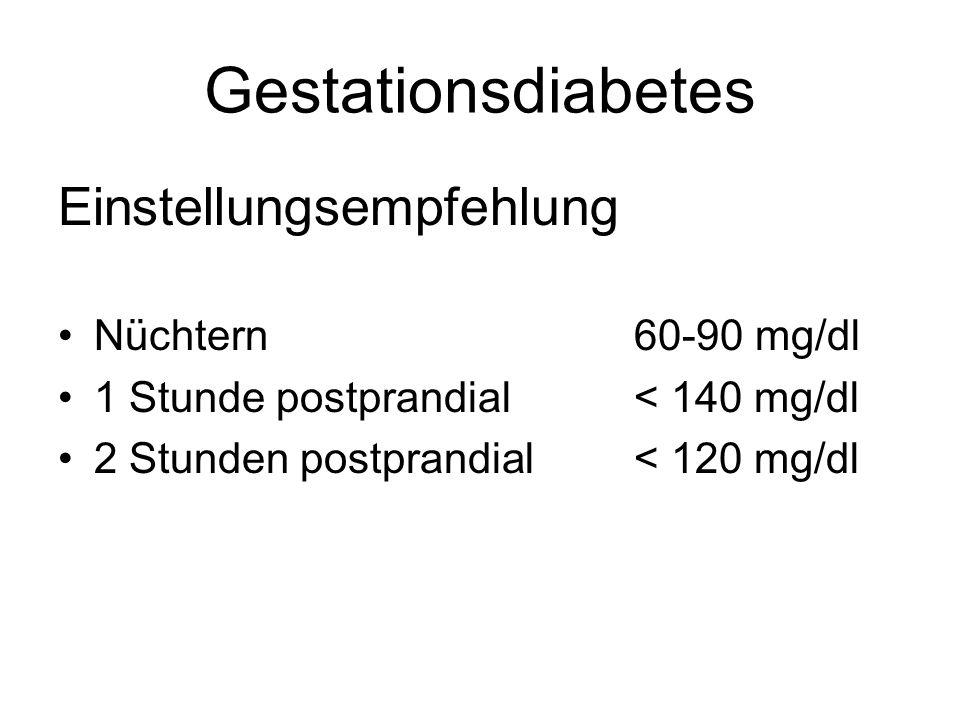 Gestationsdiabetes Einstellungsempfehlung Nüchtern60-90 mg/dl 1 Stunde postprandial< 140 mg/dl 2 Stunden postprandial< 120 mg/dl