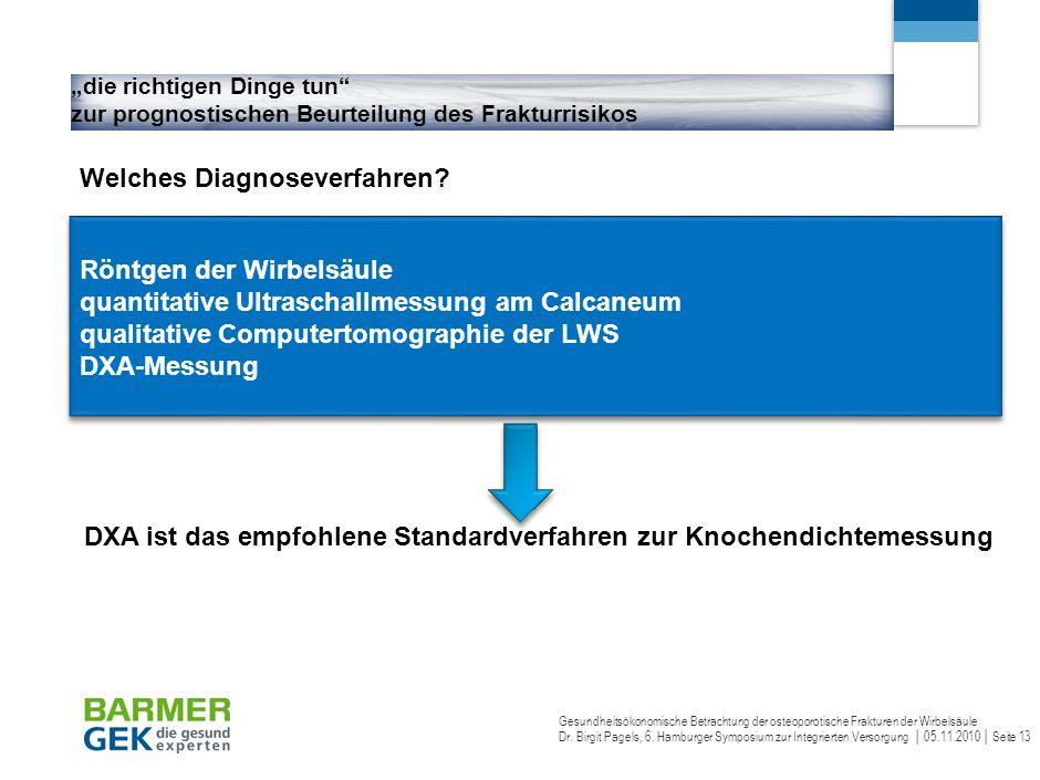 Gesundheitsökonomische Betrachtung der osteoporotische Frakturen der Wirbelsäule Dr. Birgit Pagels, 6. Hamburger Symposium zur Integrierten Versorgung