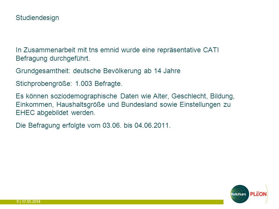 9 | 17.05.2014 In Zusammenarbeit mit tns emnid wurde eine repräsentative CATI Befragung durchgeführt.