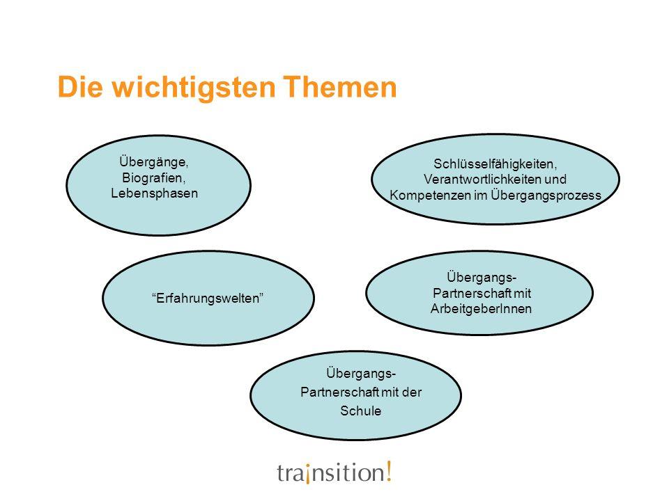 Die wichtigsten Themen Übergänge, Biografien, Lebensphasen Erfahrungswelten Übergangs- Partnerschaft mit der Schule Übergangs- Partnerschaft mit ArbeitgeberInnen Schlüsselfähigkeiten, Verantwortlichkeiten und Kompetenzen im Übergangsprozess