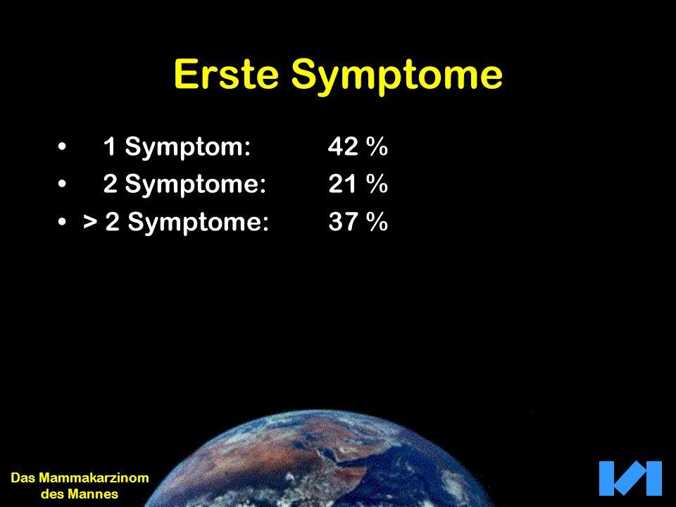Erste Symptome 1 Symptom: 42 % 2 Symptome:21 % > 2 Symptome: 37 % Das Mammakarzinom des Mannes