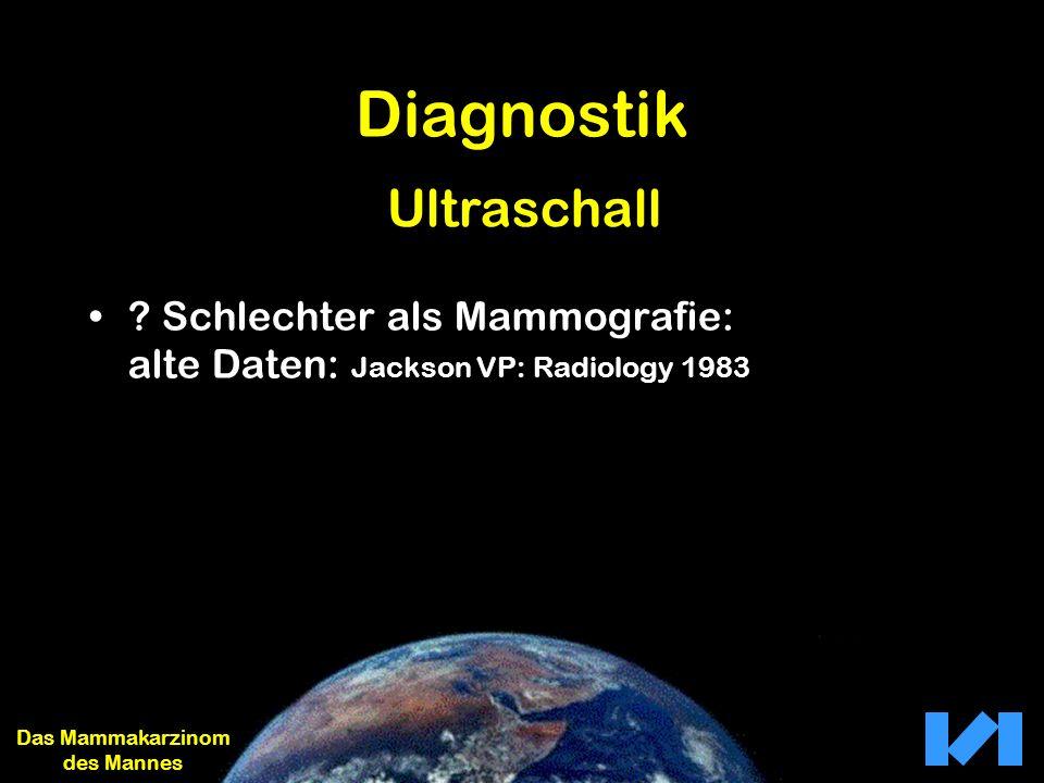 Diagnostik ? Schlechter als Mammografie: alte Daten: Jackson VP: Radiology 1983 Das Mammakarzinom des Mannes Ultraschall