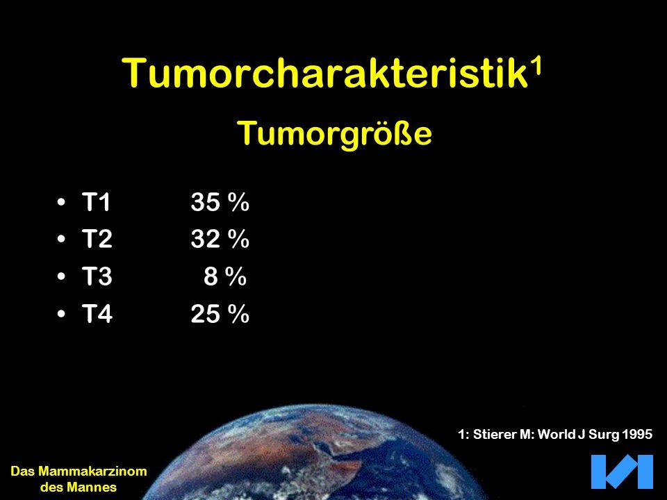 Tumorcharakteristik 1 T135 % T232 % T3 8 % T425 % Das Mammakarzinom des Mannes Tumorgröße 1: Stierer M: World J Surg 1995