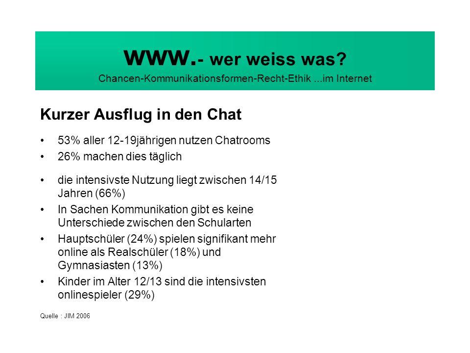 www. - wer weiss was? Chancen-Kommunikationsformen-Recht-Ethik...im Internet Kurzer Ausflug in den Chat 53% aller 12-19jährigen nutzen Chatrooms 26% m