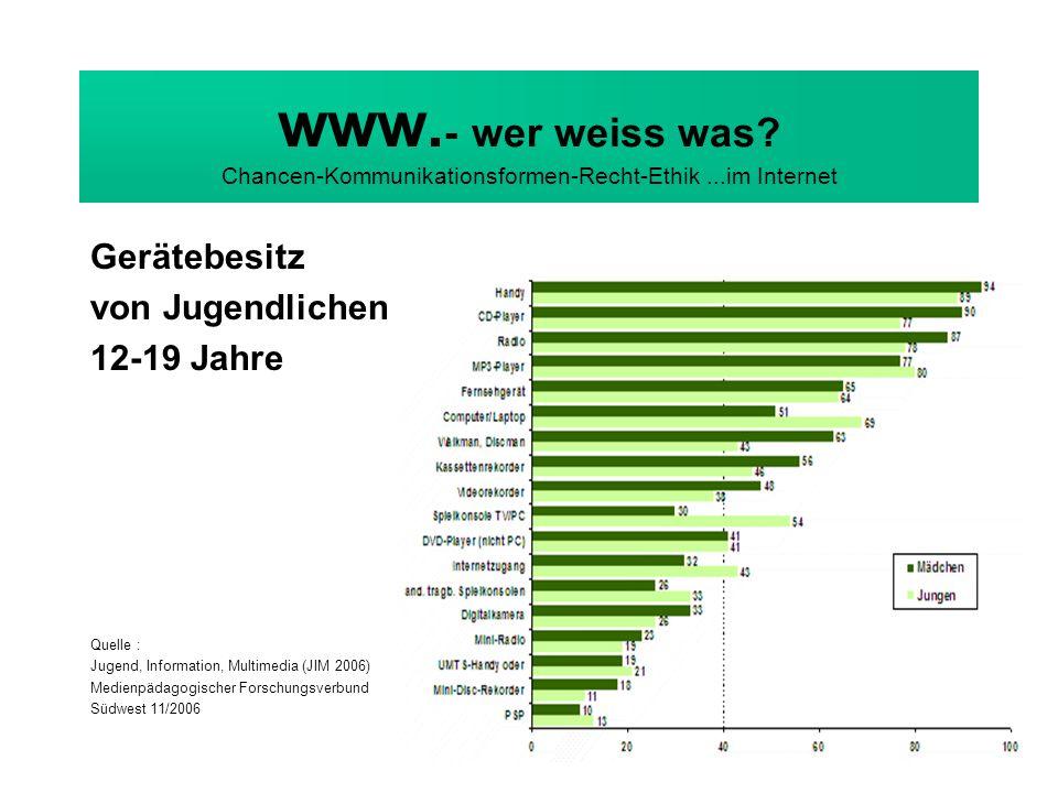 www.- wer weiss was.