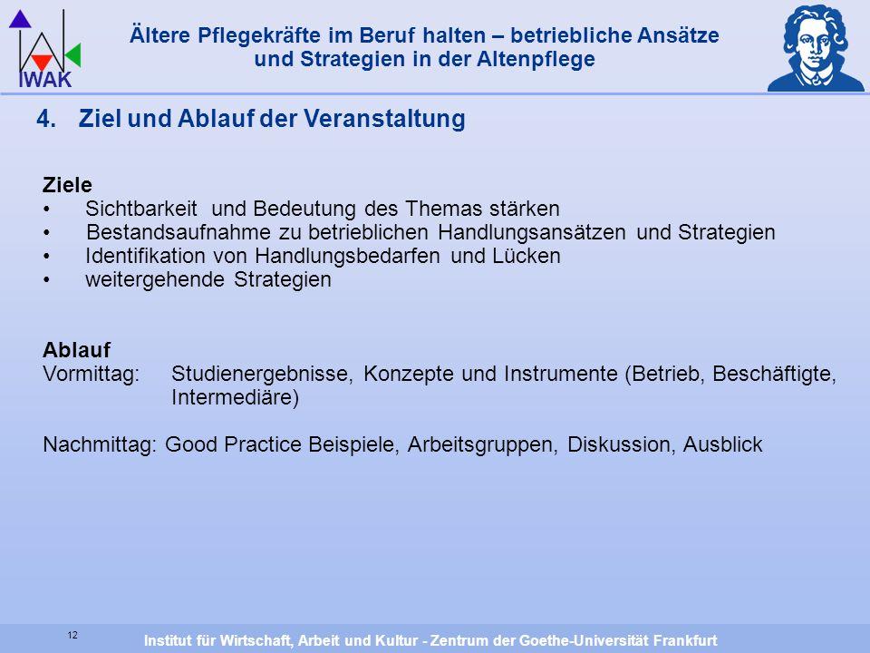 Institut für Wirtschaft, Arbeit und Kultur - Zentrum der Goethe-Universität Frankfurt IWAK Ziele Sichtbarkeit und Bedeutung des Themas stärken Bestand