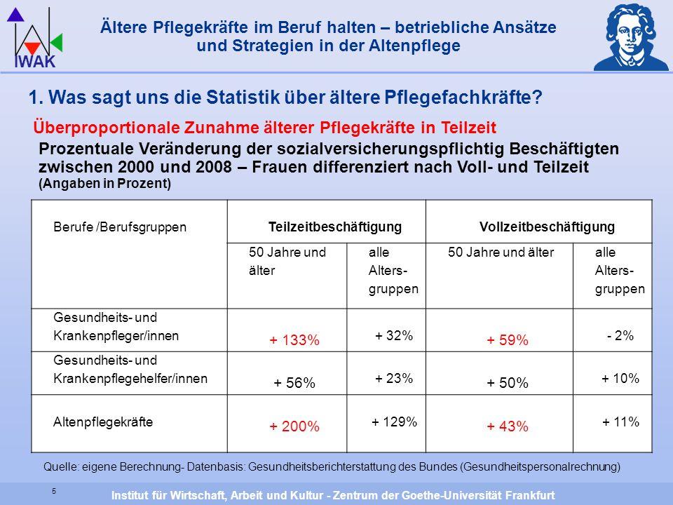 Institut für Wirtschaft, Arbeit und Kultur - Zentrum der Goethe-Universität Frankfurt IWAK 1. Was sagt uns die Statistik über ältere Pflegefachkräfte?
