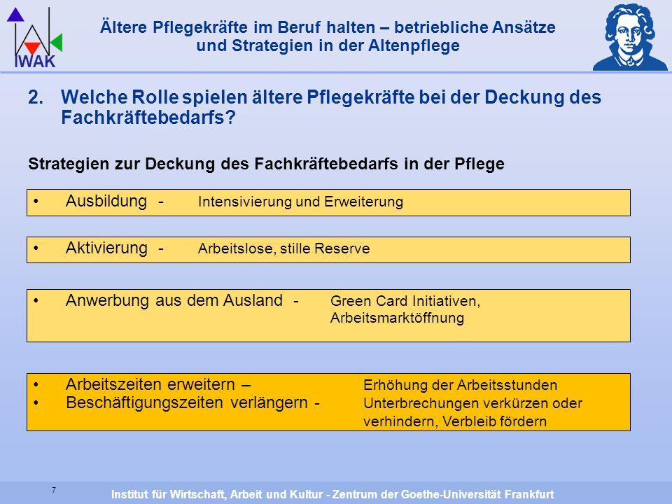 Institut für Wirtschaft, Arbeit und Kultur - Zentrum der Goethe-Universität Frankfurt IWAK 7 Ältere Pflegekräfte im Beruf halten – betriebliche Ansätz