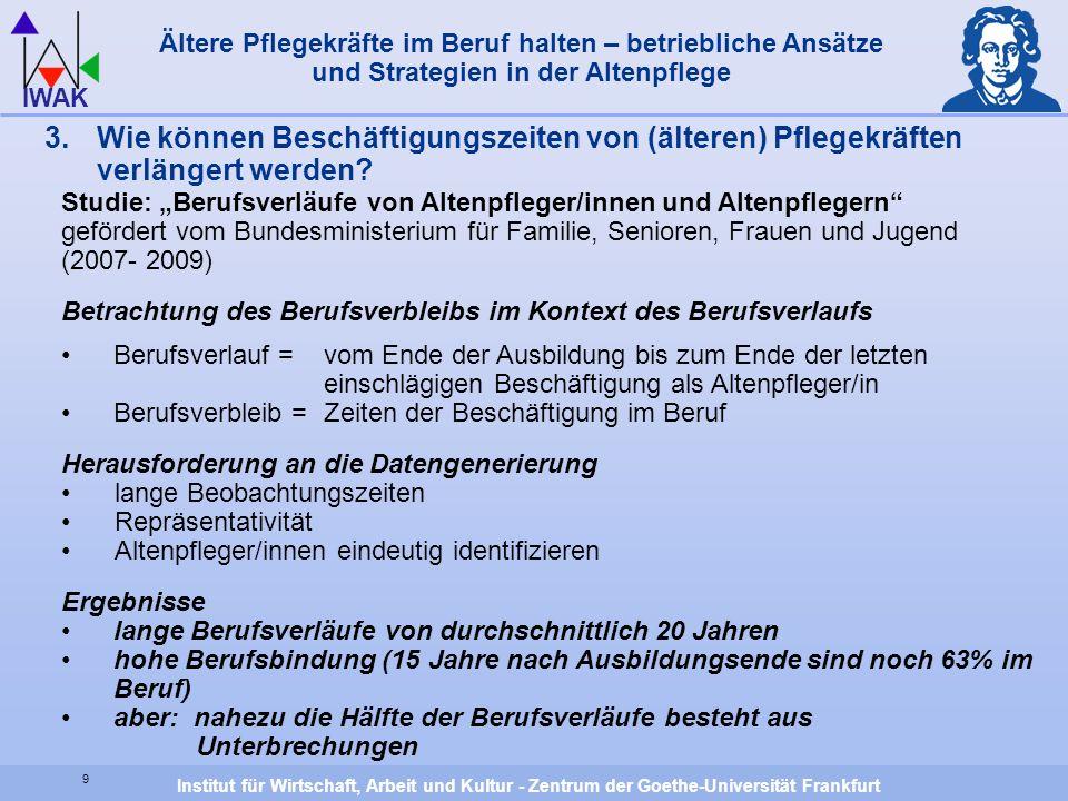 Institut für Wirtschaft, Arbeit und Kultur - Zentrum der Goethe-Universität Frankfurt IWAK Studie: Berufsverläufe von Altenpfleger/innen und Altenpfle