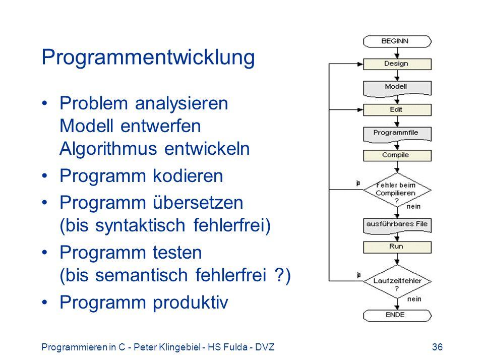 Programmieren in C - Peter Klingebiel - HS Fulda - DVZ36 Programmentwicklung Problem analysieren Modell entwerfen Algorithmus entwickeln Programm kodi