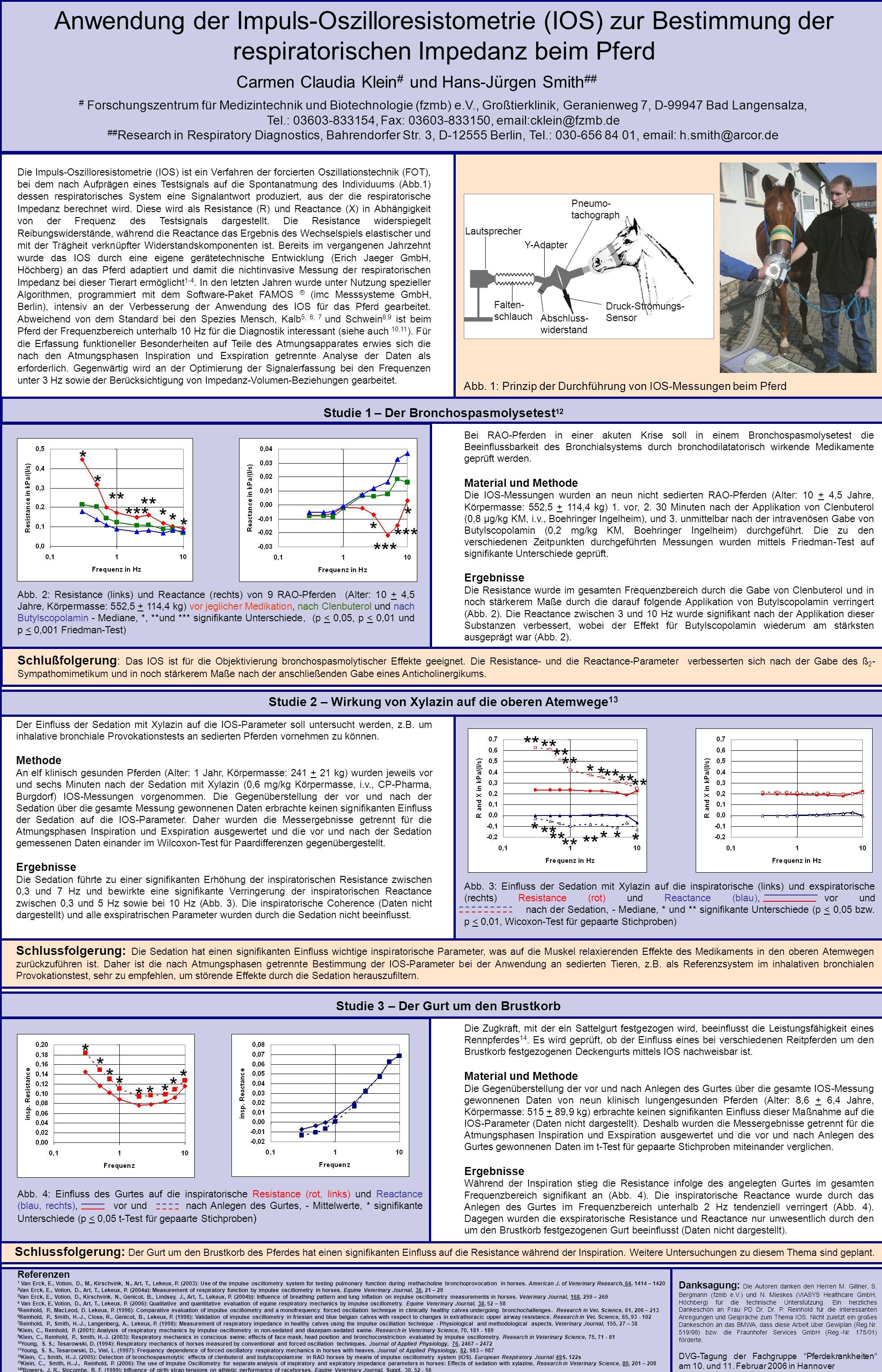 Anwendung der Impuls-Oszilloresistometrie (IOS) zur Bestimmung der respiratorischen Impedanz beim Pferd Carmen Claudia Klein # und Hans-Jürgen Smith #