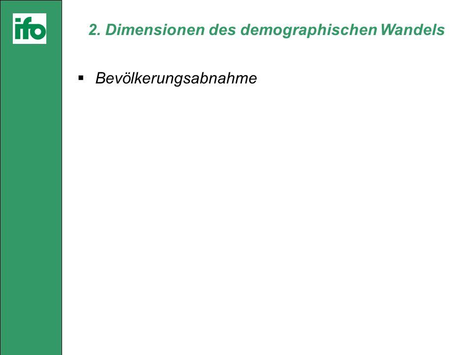 2. Dimensionen des demographischen Wandels Bevölkerungsabnahme