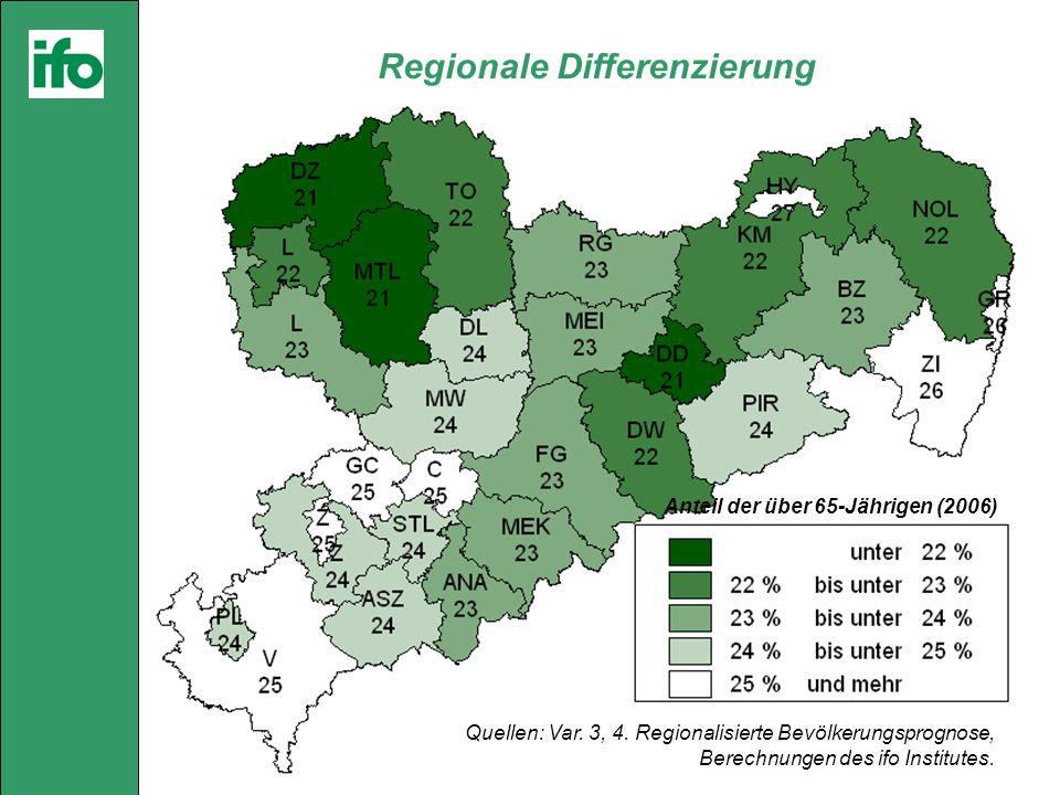Regionale Differenzierung Quellen: Var. 3, 4.