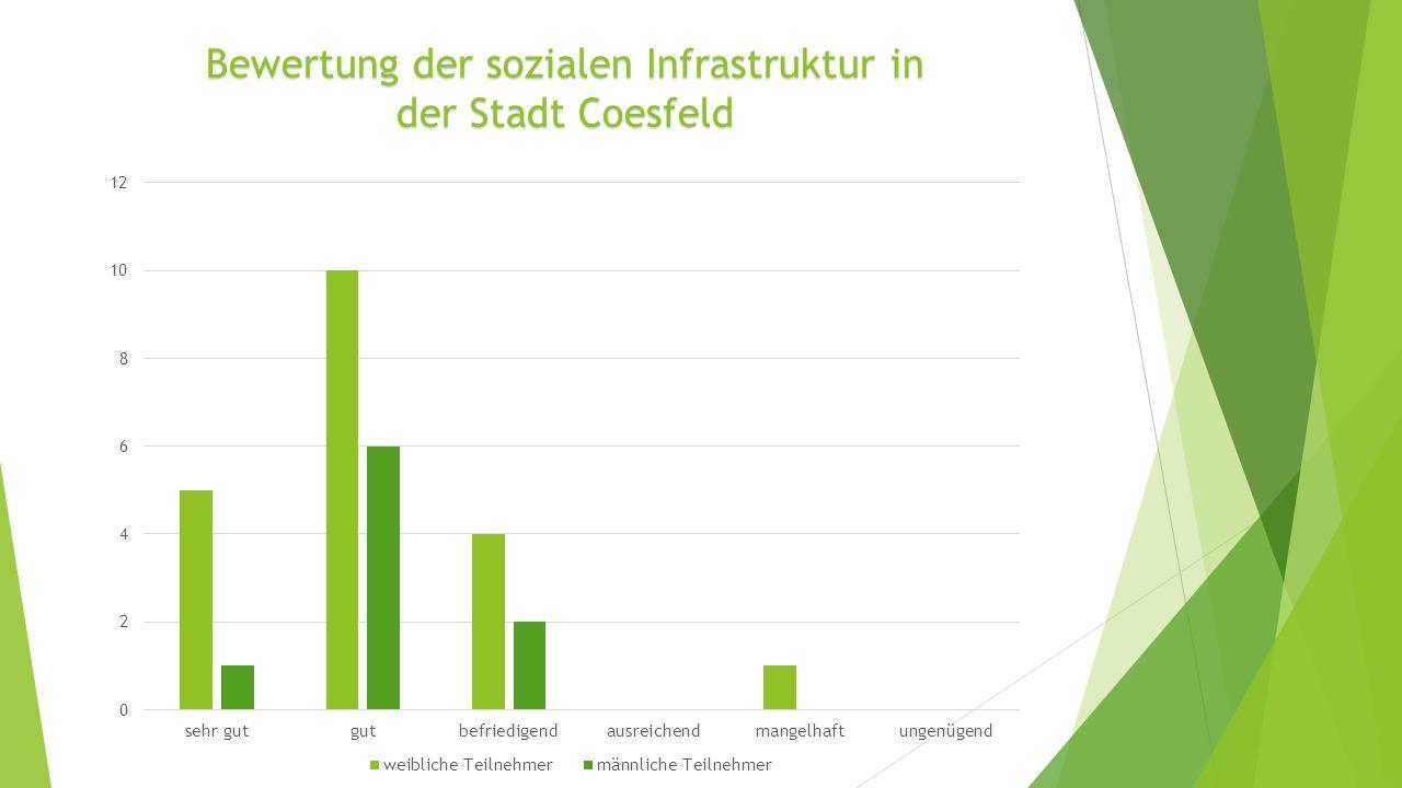 Bewertung der sozialen Infrastruktur in der Stadt Coesfeld
