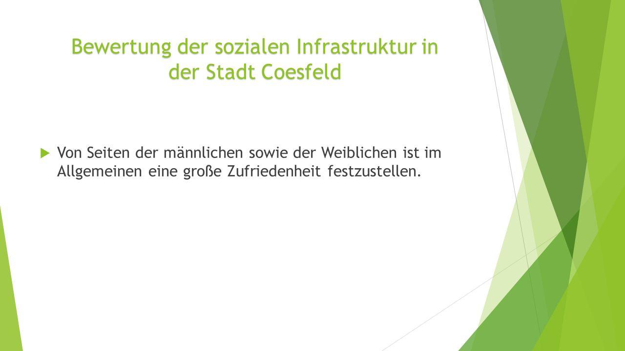 Bewertung der sozialen Infrastruktur in der Stadt Coesfeld Von Seiten der männlichen sowie der Weiblichen ist im Allgemeinen eine große Zufriedenheit festzustellen.