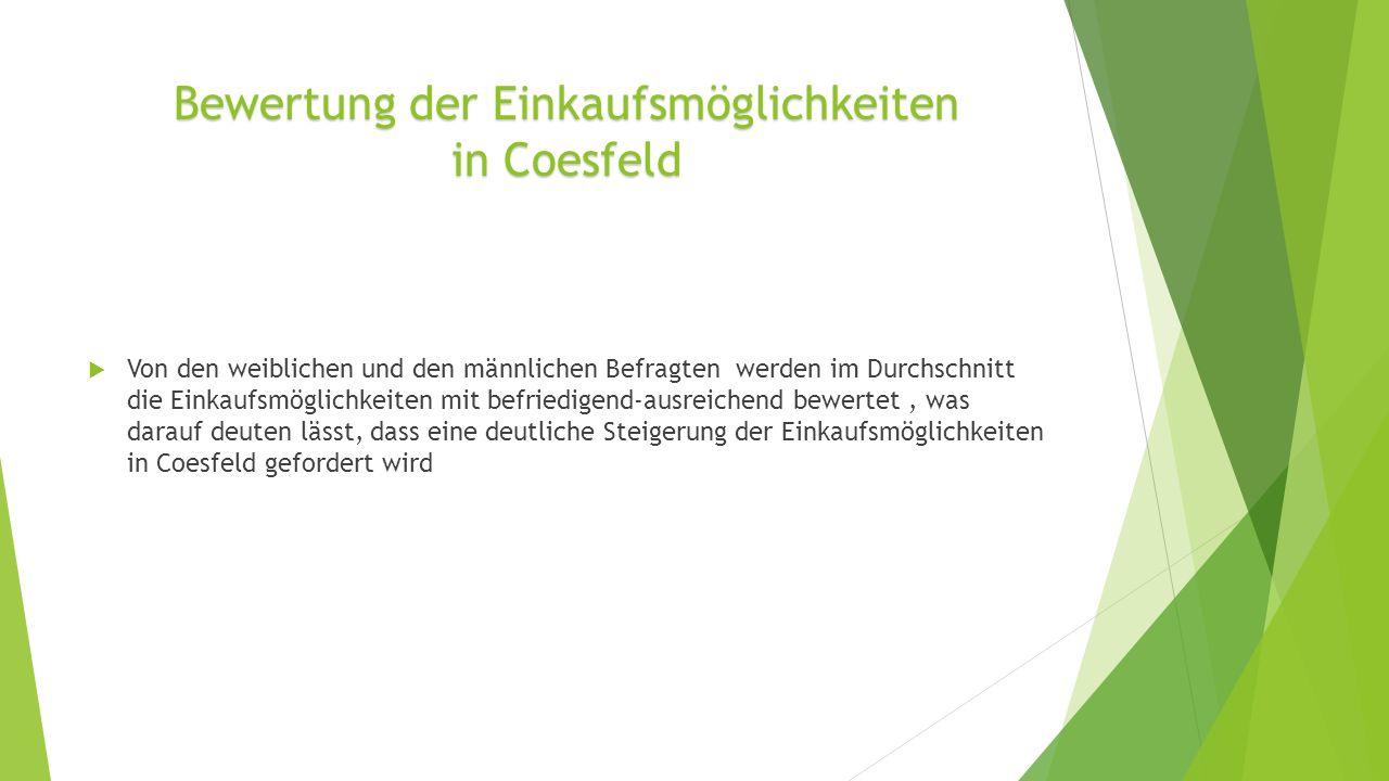 Bewertung der Einkaufsmöglichkeiten in Coesfeld Von den weiblichen und den männlichen Befragten werden im Durchschnitt die Einkaufsmöglichkeiten mit befriedigend-ausreichend bewertet, was darauf deuten lässt, dass eine deutliche Steigerung der Einkaufsmöglichkeiten in Coesfeld gefordert wird