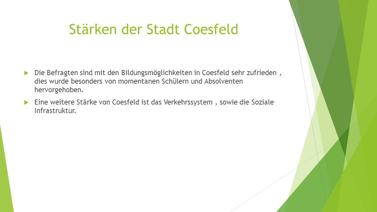 Die Befragten sind mit den Bildungsmöglichkeiten in Coesfeld sehr zufrieden, dies wurde besonders von momentanen Schülern und Absolventen hervorgehoben.
