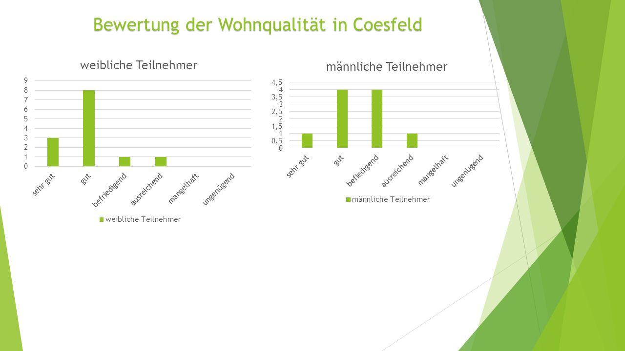Bewertung der Wohnqualität in Coesfeld