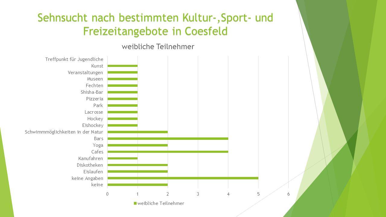 Sehnsucht nach bestimmten Kultur-,Sport- und Freizeitangebote in Coesfeld