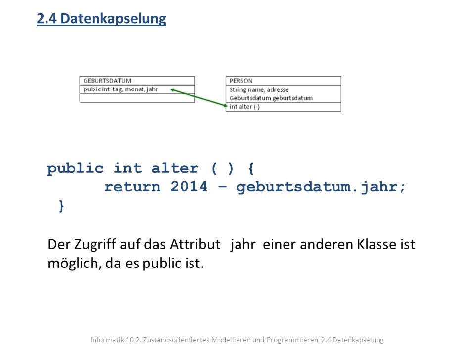 Informatik 10 2. Zustandsorientiertes Modellieren und Programmieren 2.4 Datenkapselung 2.4 Datenkapselung public int alter ( ) { return 2014 – geburts