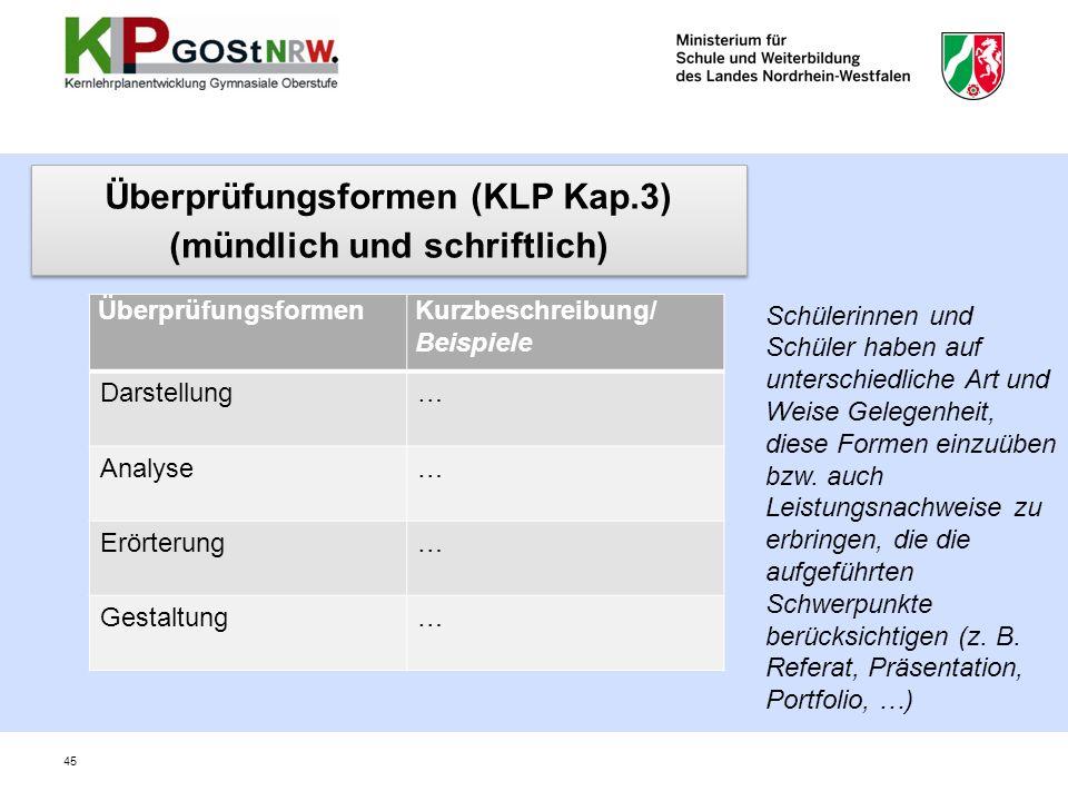 Überprüfungsformen (KLP Kap.3) (mündlich und schriftlich) Überprüfungsformen (KLP Kap.3) (mündlich und schriftlich) ÜberprüfungsformenKurzbeschreibung