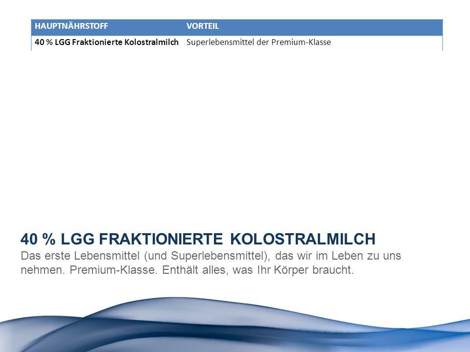 HAUPTNÄHRSTOFFVORTEIL 40 % LGG Fraktionierte KolostralmilchSuperlebensmittel der Premium-Klasse Broad-range immunoglobulinsSupports function of the im