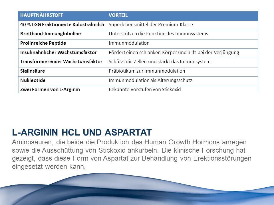 HAUPTNÄHRSTOFFVORTEIL 40 % LGG Fraktionierte KolostralmilchSuperlebensmittel der Premium-Klasse Breitband-ImmunglobulineUnterstützen die Funktion des