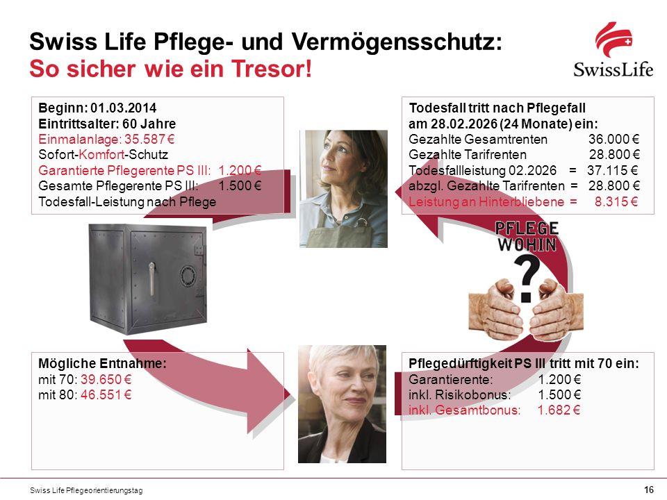Swiss Life Pflegeorientierungstag 16 Swiss Life Pflege- und Vermögensschutz: So sicher wie ein Tresor! Beginn: 01.03.2014 Eintrittsalter: 60 Jahre Ein