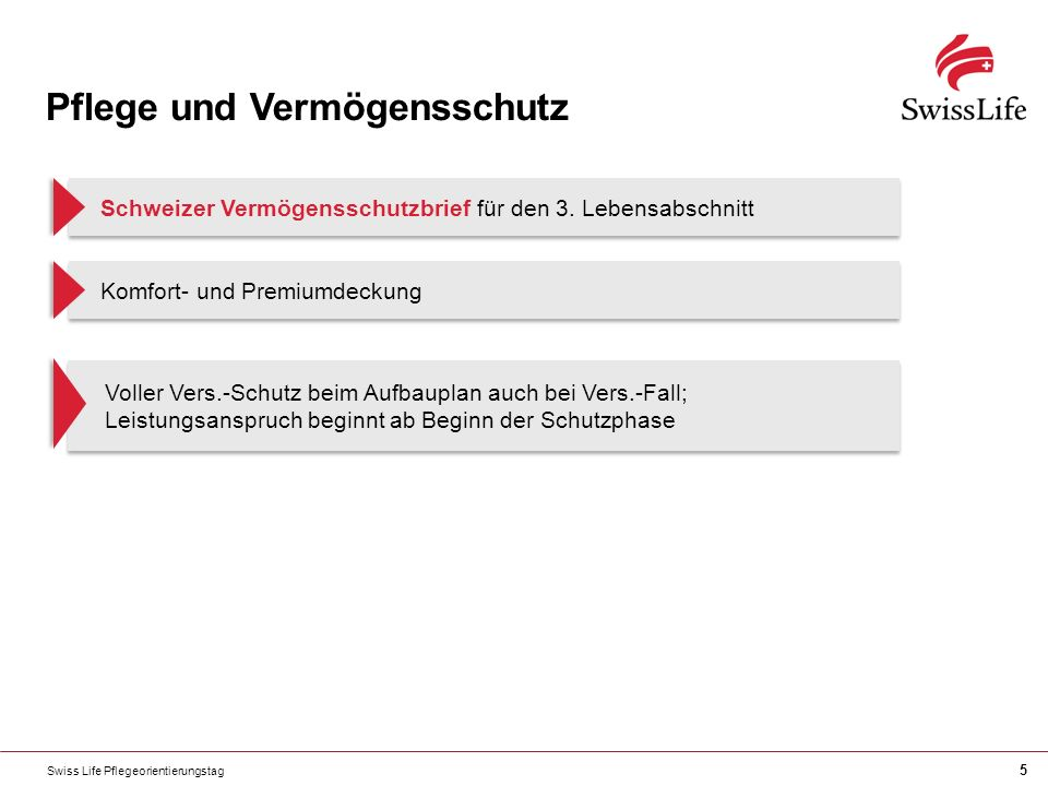 Swiss Life Pflegeorientierungstag 5 Pflege und Vermögensschutz Schweizer Vermögensschutzbrief für den 3. Lebensabschnitt Komfort- und Premiumdeckung V