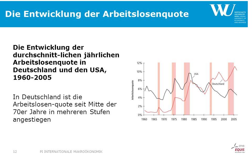 Die Entwicklung der Arbeitslosenquote Die Entwicklung der durchschnitt-lichen jährlichen Arbeitslosenquote in Deutschland und den USA, 1960-2005 In De