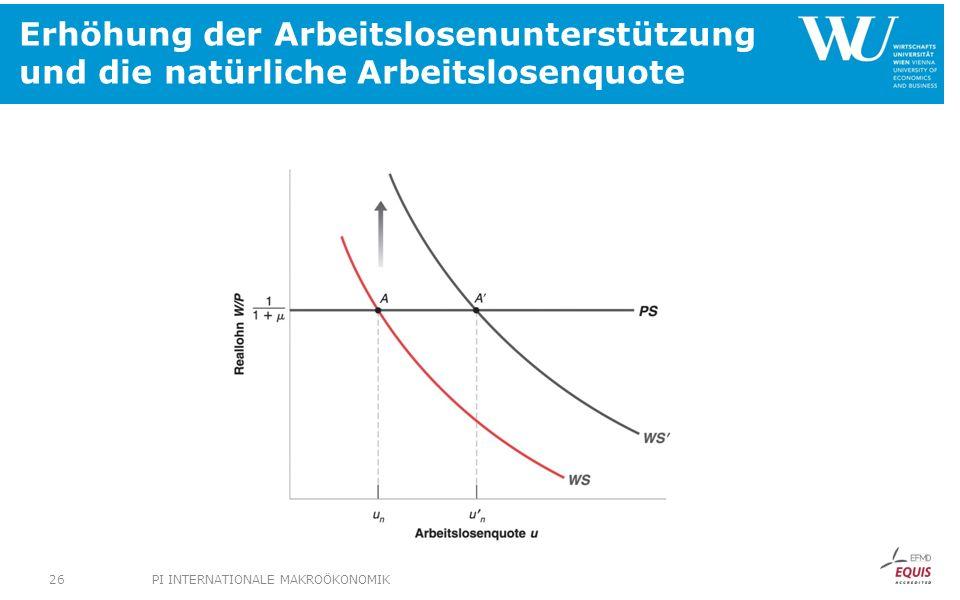 Erhöhung der Arbeitslosenunterstützung und die natürliche Arbeitslosenquote PI INTERNATIONALE MAKROÖKONOMIK26