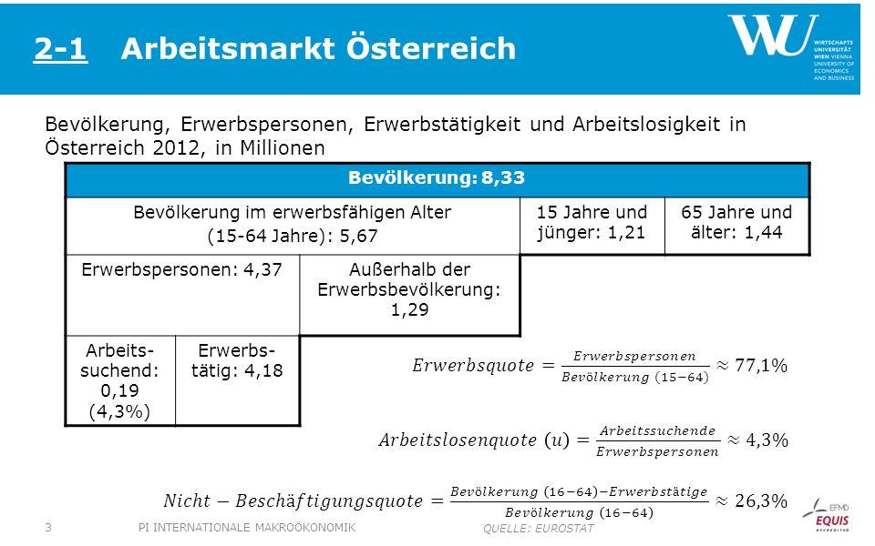 Arbeitsmarkt Österreich 2-1 Bevölkerung: 8,33 Bevölkerung im erwerbsfähigen Alter (15-64 Jahre): 5,67 15 Jahre und jünger: 1,21 65 Jahre und älter: 1,