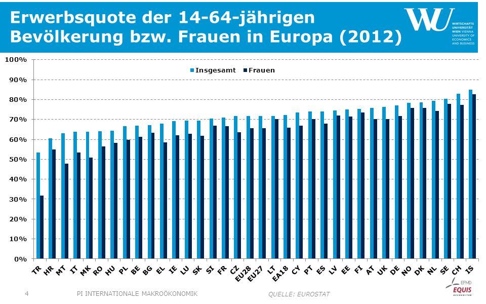 Erwerbsquote der 14-64-jährigen Bevölkerung bzw. Frauen in Europa (2012) QUELLE: EUROSTAT PI INTERNATIONALE MAKROÖKONOMIK4