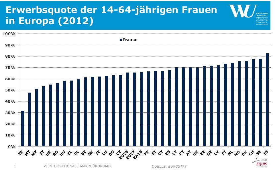 Erwerbsquote der 14-64-jährigen Frauen in Europa (2012) QUELLE: EUROSTAT PI INTERNATIONALE MAKROÖKONOMIK5