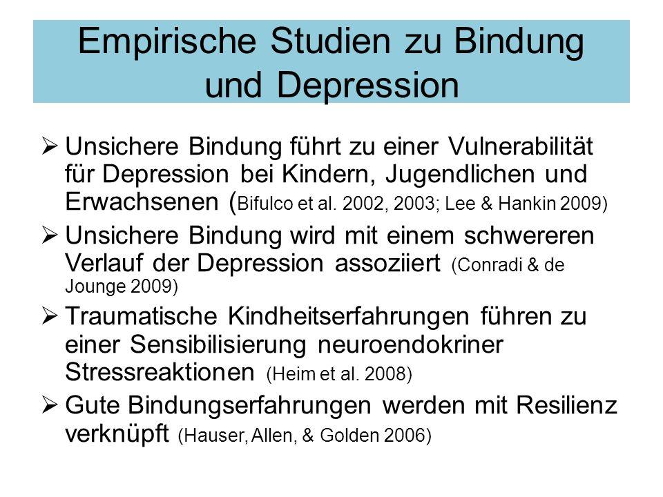 Empirische Studien zu Bindung und Depression Unsichere Bindung führt zu einer Vulnerabilität für Depression bei Kindern, Jugendlichen und Erwachsenen ( Bifulco et al.