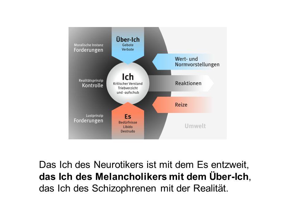 Das Ich des Neurotikers ist mit dem Es entzweit, das Ich des Melancholikers mit dem Über-Ich, das Ich des Schizophrenen mit der Realität.