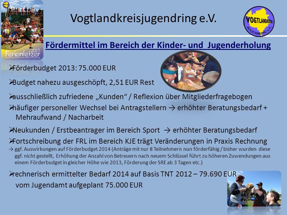 Vogtlandkreisjugendring e.V. Fördermittel im Bereich der Kinder- und Jugenderholung Förderbudget 2013: 75.000 EUR Budget nahezu ausgeschöpft, 2,51 EUR
