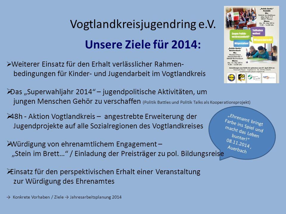 Ehrenamt bringt Farbe ins Spiel und macht das Leben bunter! 08.11.2014, Auerbach Vogtlandkreisjugendring e.V. Unsere Ziele für 2014: Weiterer Einsatz