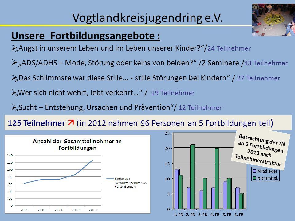 Stark rückläufige TN-Zahlen dringender Handlungsbedarf Modifizierung der Ausbildung durch VKJR ab 2014 (zeitliche Verkürzung im Rahmen der Vorgaben und Koppelung Stufe G mit W) Vogtlandkreisjugendring e.V.