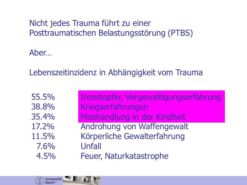 Nicht jedes Trauma führt zu einer Posttraumatischen Belastungsstörung (PTBS) Aber… Lebenszeitinzidenz in Abhängigkeit vom Trauma Kessler et al., 1995
