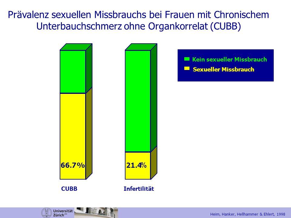 66.721.4 33.3 79.6 CUBB Infertilität Sexueller Missbrauch Kein sexueller Missbrauch % Prävalenz sexuellen Missbrauchs bei Frauen mit Chronischem Unter