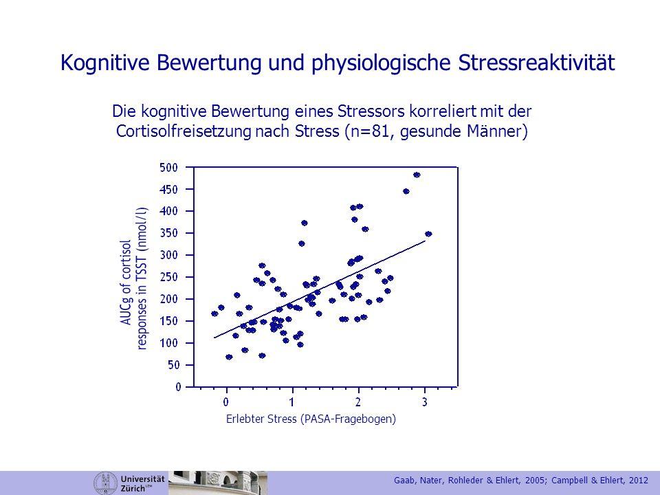 Kognitive Bewertung und physiologische Stressreaktivität Erlebter Stress (PASA-Fragebogen) Die kognitive Bewertung eines Stressors korreliert mit der