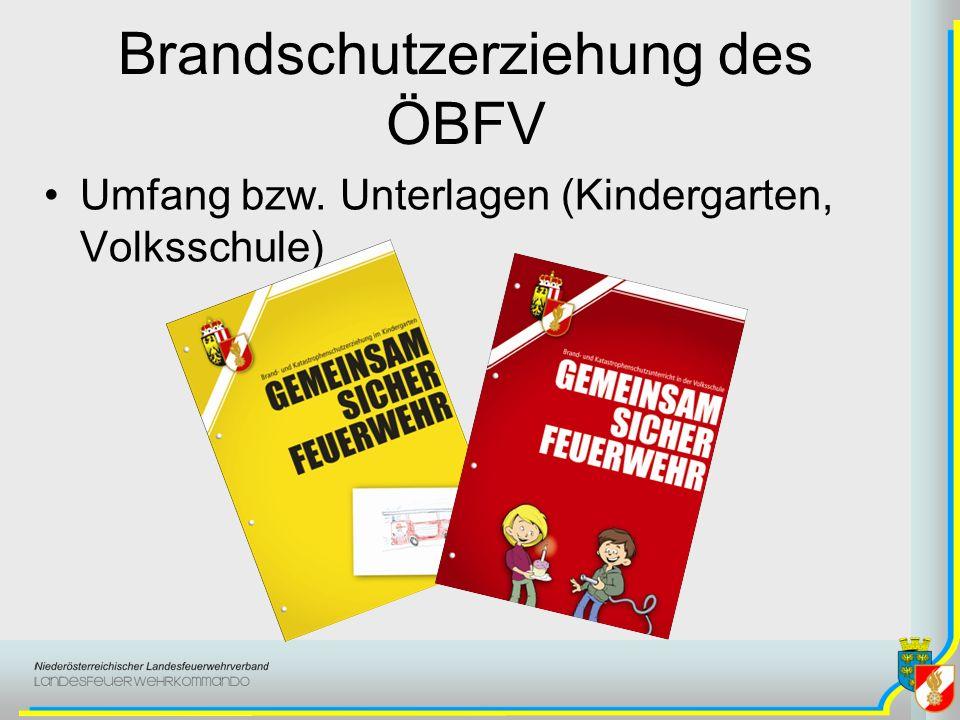 Brandschutzerziehung des ÖBFV Umfang bzw. Unterlagen (Kindergarten, Volksschule)