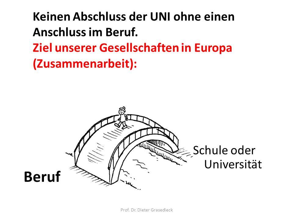 Schule oder Universität Prof. Dr. Dieter Grasedieck Beruf Keinen Abschluss der UNI ohne einen Anschluss im Beruf. Ziel unserer Gesellschaften in Europ