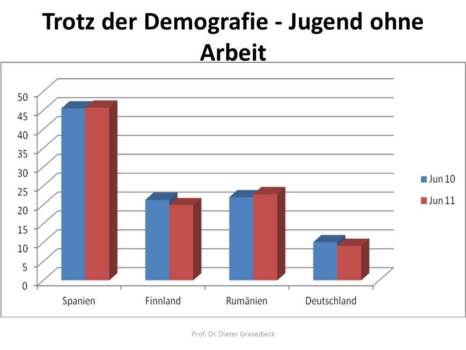 Trotz der Demografie - Jugend ohne Arbeit Prof. Dr. Dieter Grasedieck