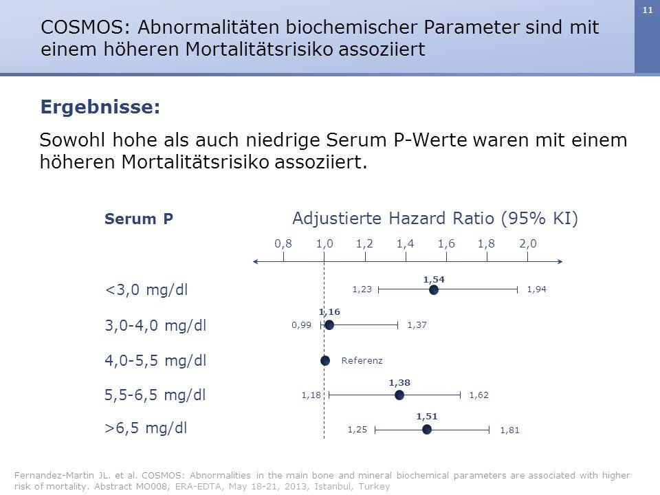 11 COSMOS: Abnormalitäten biochemischer Parameter sind mit einem höheren Mortalitätsrisiko assoziiert Fernandez-Martin JL. et al. COSMOS: Abnormalitie