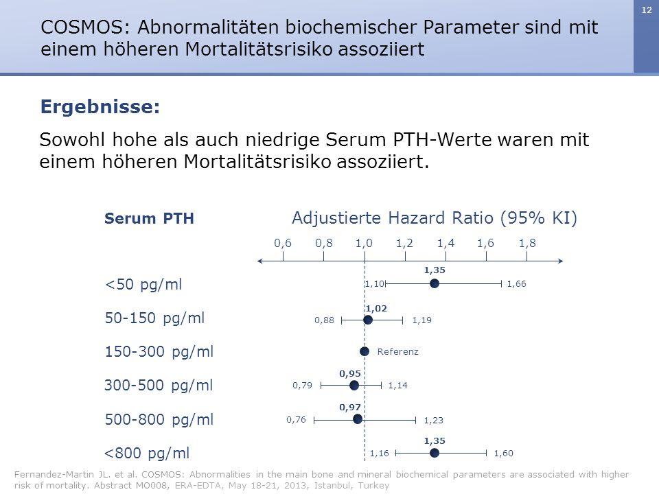 12 COSMOS: Abnormalitäten biochemischer Parameter sind mit einem höheren Mortalitätsrisiko assoziiert Fernandez-Martin JL. et al. COSMOS: Abnormalitie